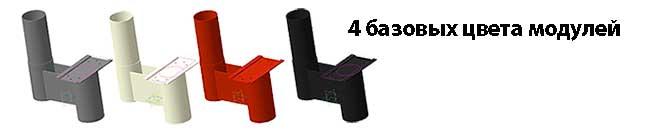4 основных цвета модулей лестниц